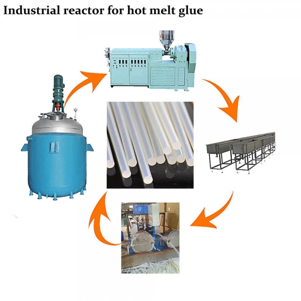 The Industrial reactors for hot melt glue