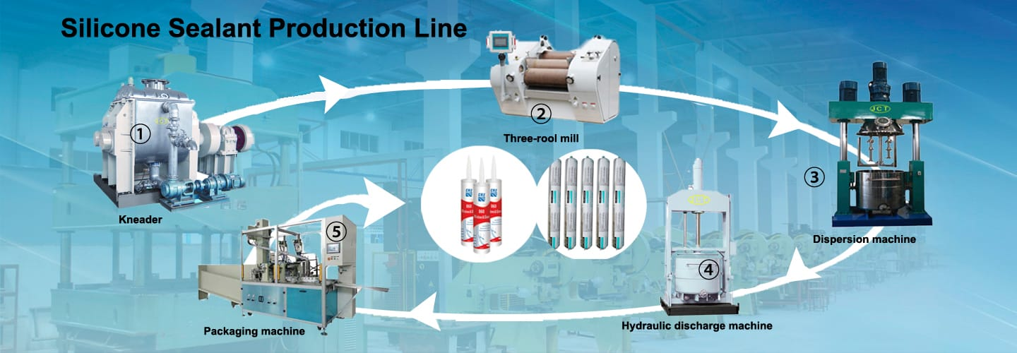 silicone sealant making machine program Ⅱ