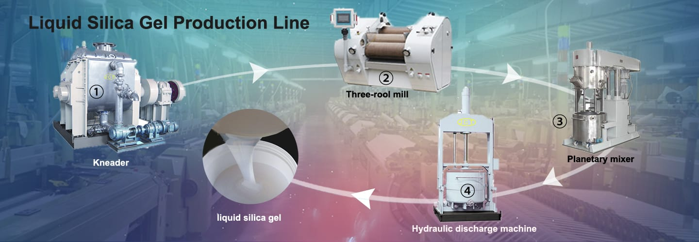 liquid silica gel prodution line