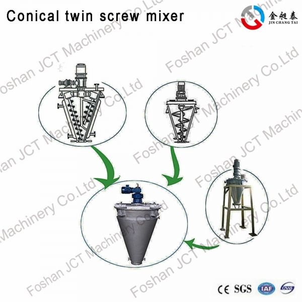 The twin screw extruder machine with competitive price