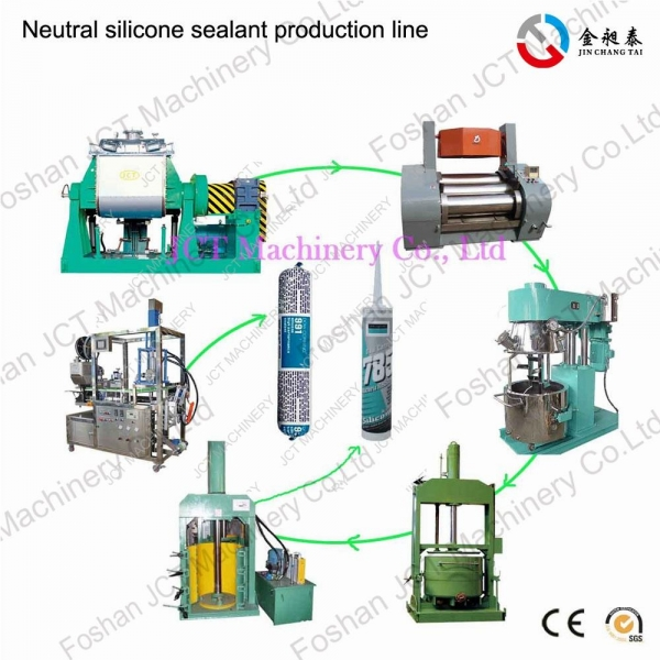 The silicone adhesives production line