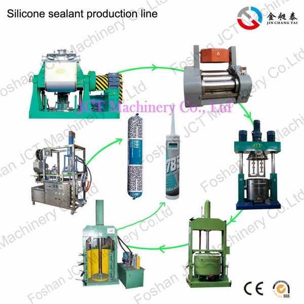 Neutral silicon adhesive production line