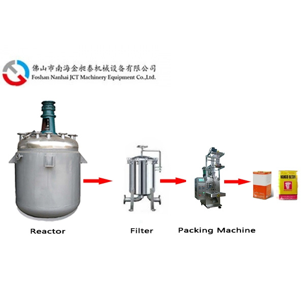 Graft adhesive production line