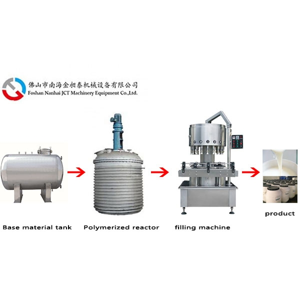 Acrylic emulsion production line